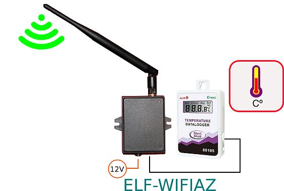 Senzor de temperatura si umiditate WIFI [ELF-WIFIAZ + AZ88395]